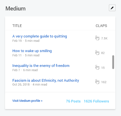 Add Customize Medium section to your verified profile